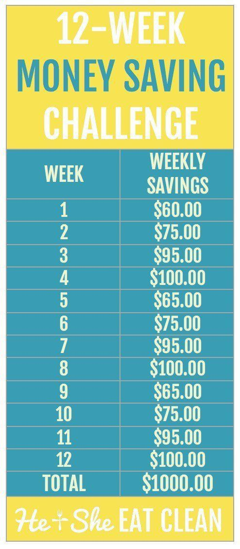 Budget Tips. Saving money is easier than you think. 12-week money saving challen...