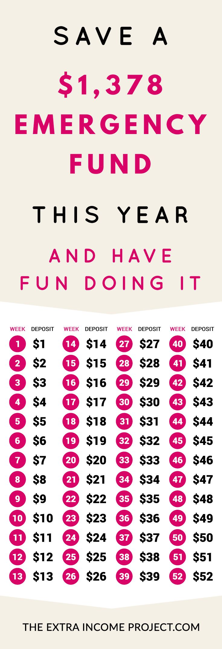 Save for an emergency fund with this fun 52 week money challenge. If you want to...