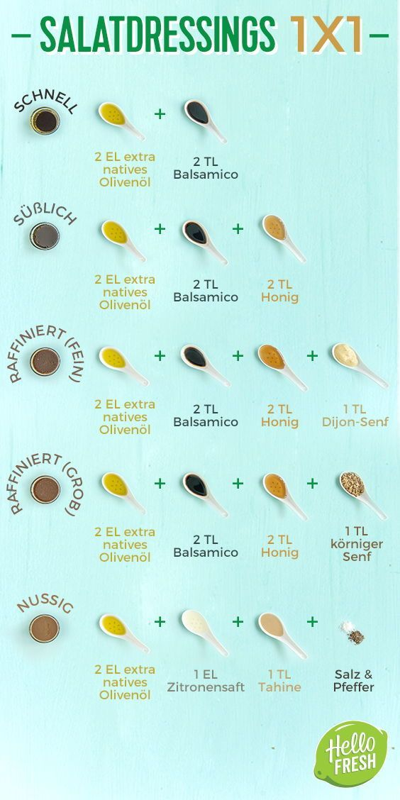 Recipe: make salad dressing yourself. Instructions for the best salad dressings! He ...
