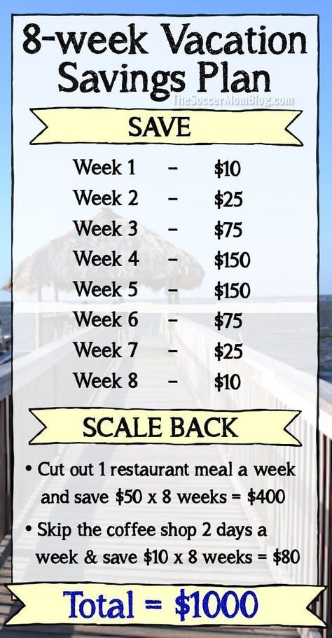 A painless 8-week vacation savings plan that will put $1000 in the bank for your...