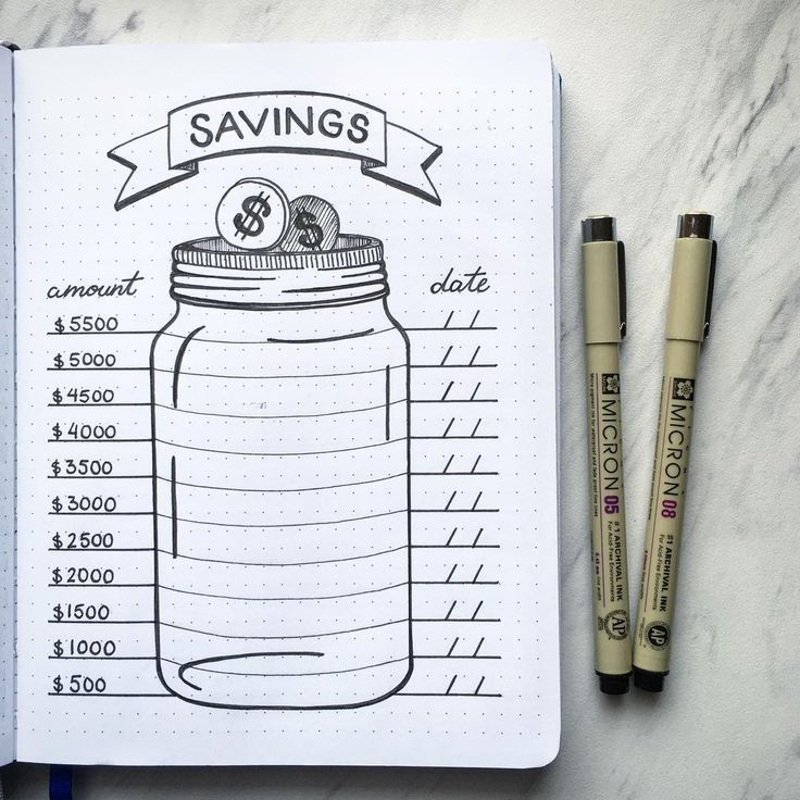 LOVE these!!! 10 Bullet Journal Ideas to Organize Your Money. Easy Ways to start...