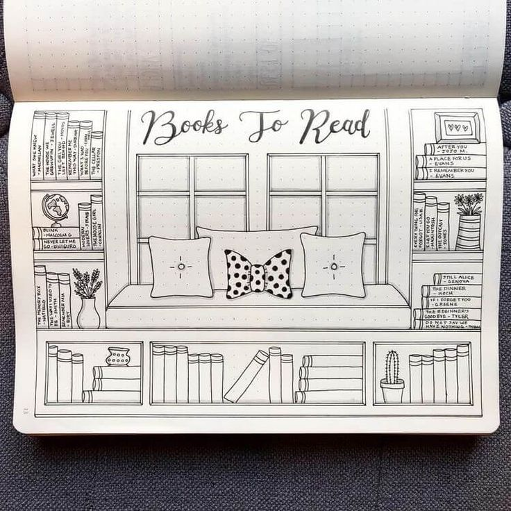 Books on Reading the Bullet Journal Template Layout | Bullet Journal page idea ...