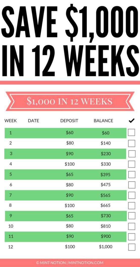 12-week money challenge: Save $1,000 by Christmas! Free printable worksheet | De...