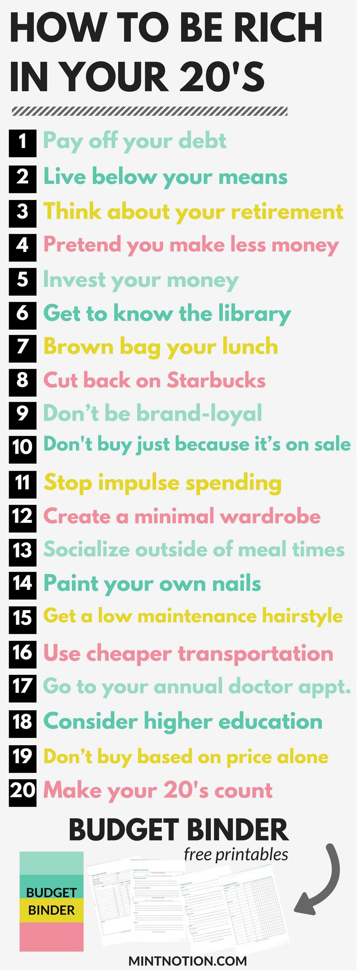 How to be rich in your 20s. Build wealth | Financial hacks | Financial help | Fi...