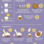 hair removal permanent facials: This DIY recipe for waxing paste is very simple ...