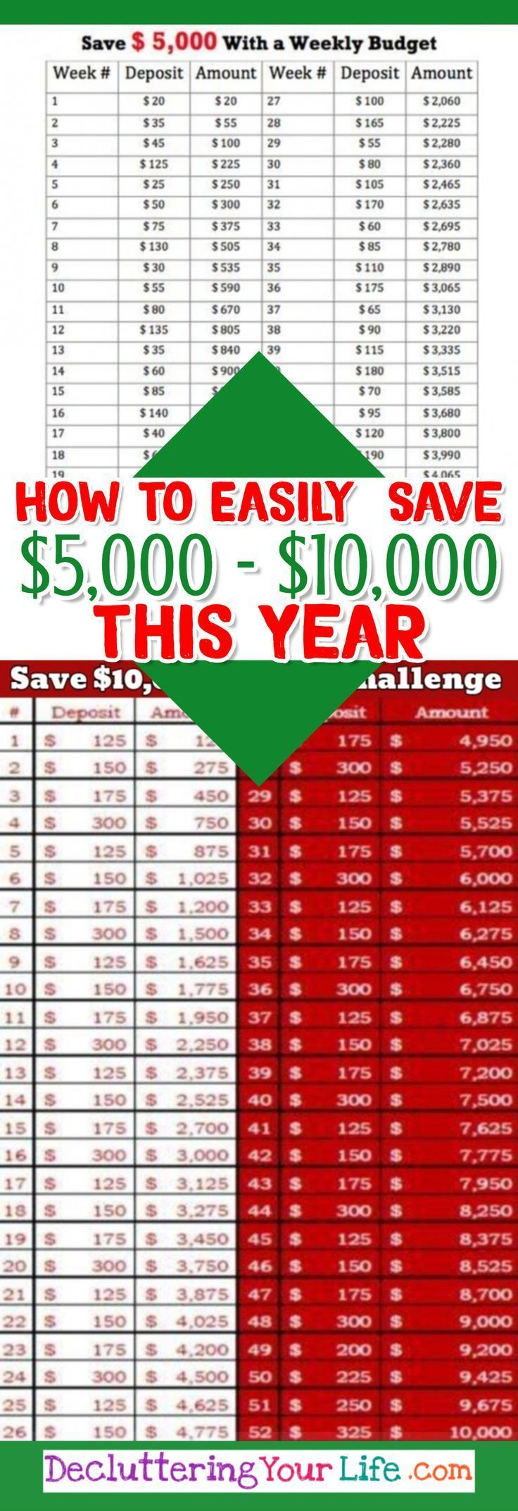 How To Save $5,000 - $10,000 this Year - #MoneyChallenge ideas and savings chart...