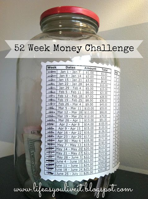 52 Week Money Challenge - new goal for 2014.  We're saving for a Disney crui...