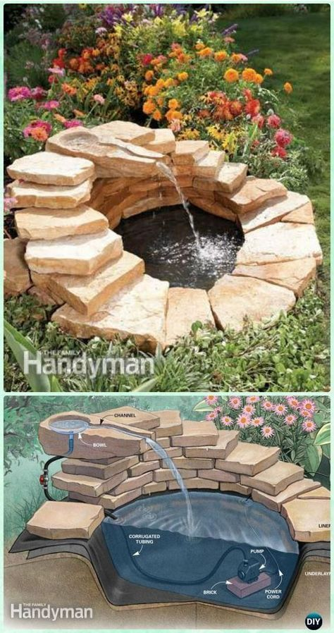 DIY Concrete Wells Guide - DIY Fountain Landscaping Ideas & Projects #g # ...