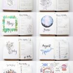 How I Used My Bullet Journal in 2018 #Bullet #journal #use ...